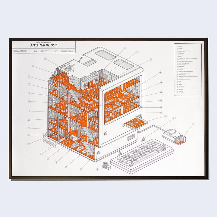 Image of Apple Macintosh Cutaway Print