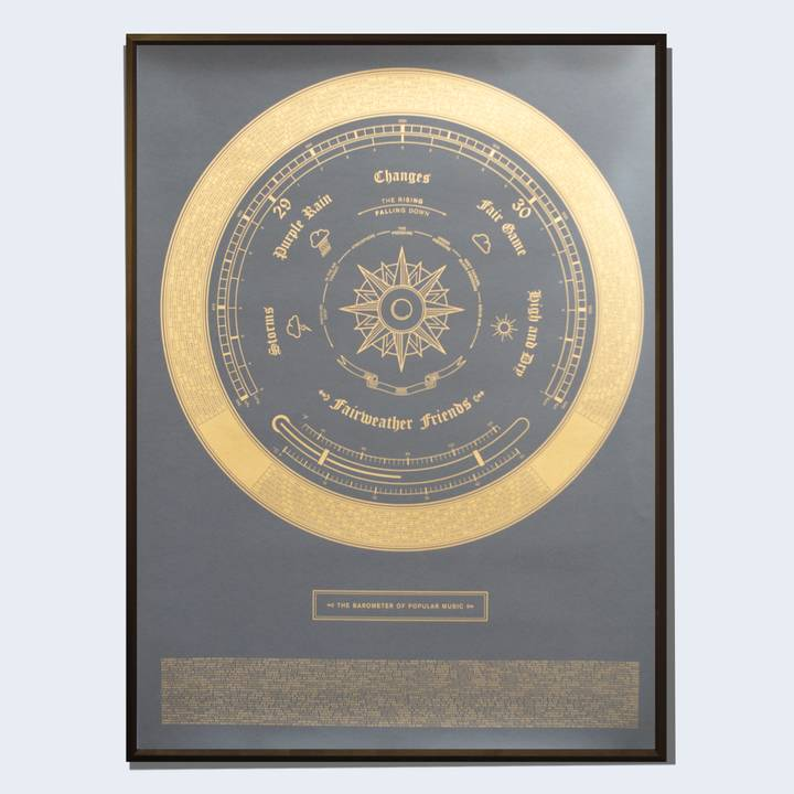 Image of Barometer of Popular Music Print