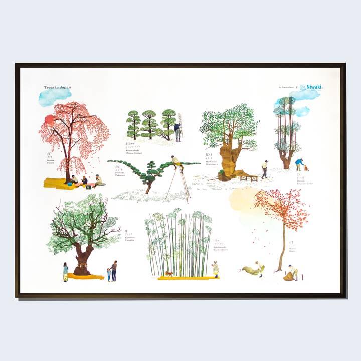 Image of Trees of Japan Print