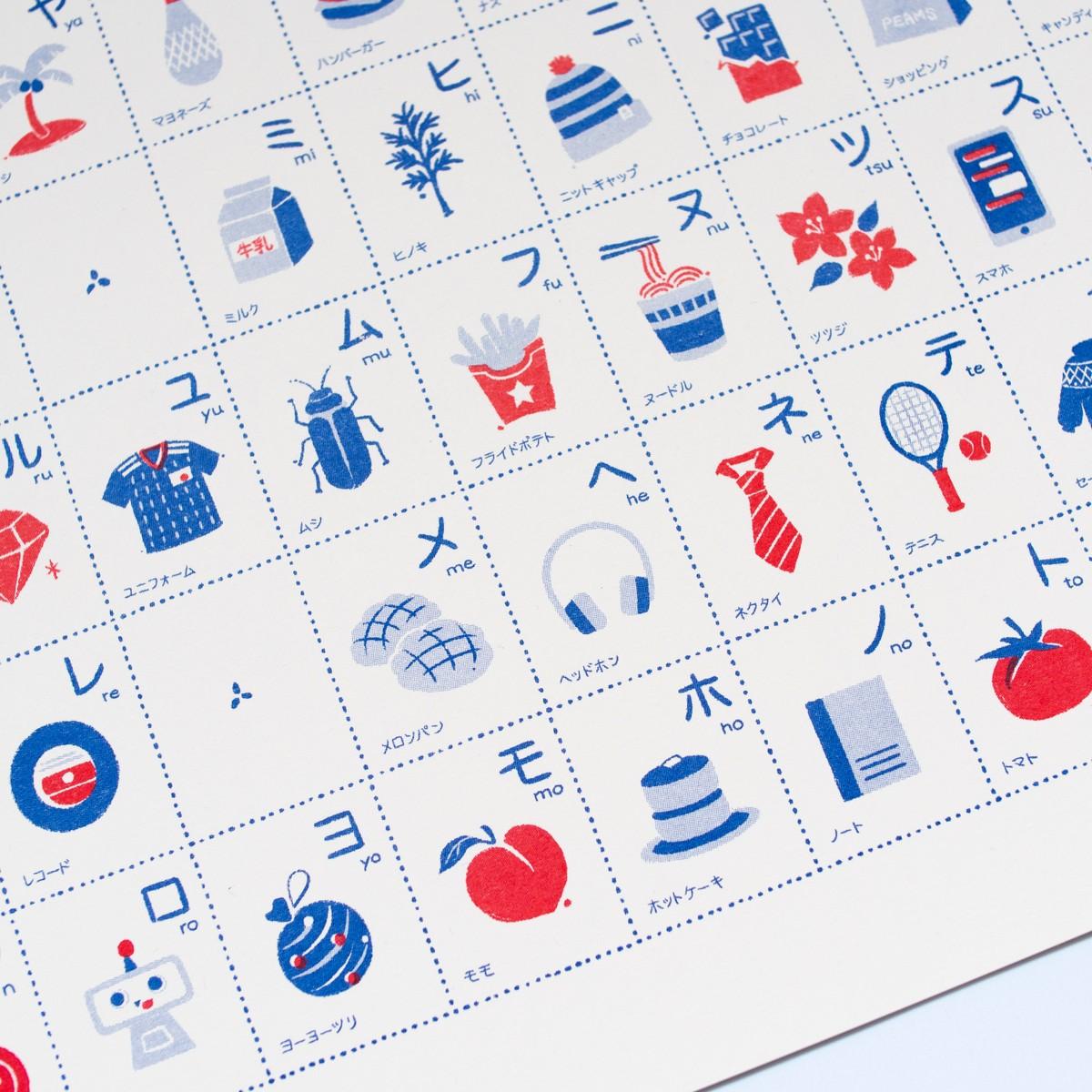 Photo of Katakana Risograph Print